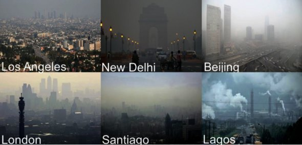 Major cities all over Earth are expanding, people all over Earth producing air pollution. Show responsibility!  Nature is shrinking, areas for food planting are shrinking, life is changing